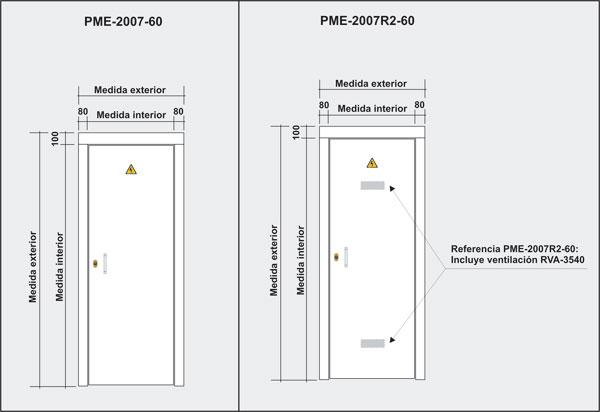 Puertas de paso al recinto de contadores electricos for Puertas de paso metalicas